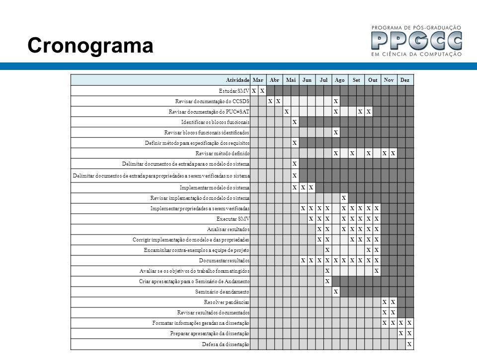 AtividadeMarAbrMaiJunJulAgoSetOutNovDez Estudar SMVXX Revisar documentação do CCSDS XX X Revisar documentação do PUC#SAT X X XX Identificar os blocos