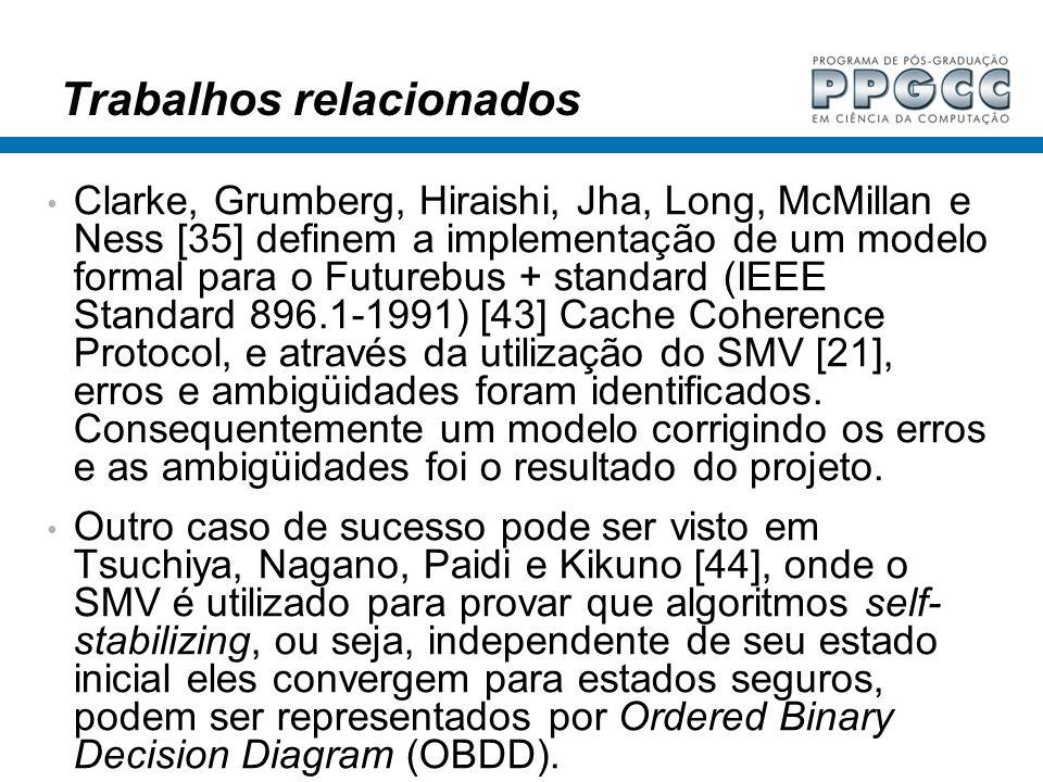 Clarke, Grumberg, Hiraishi, Jha, Long, McMillan e Ness [35] definem a implementação de um modelo formal para o Futurebus + standard (IEEE Standard 896