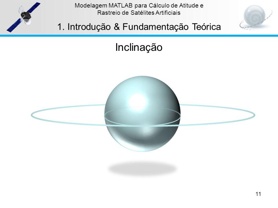 11 Modelagem MATLAB para Cálculo de Atitude e Rastreio de Satélites Artificiais 1.Introdução & Fundamentação Teórica Inclinação