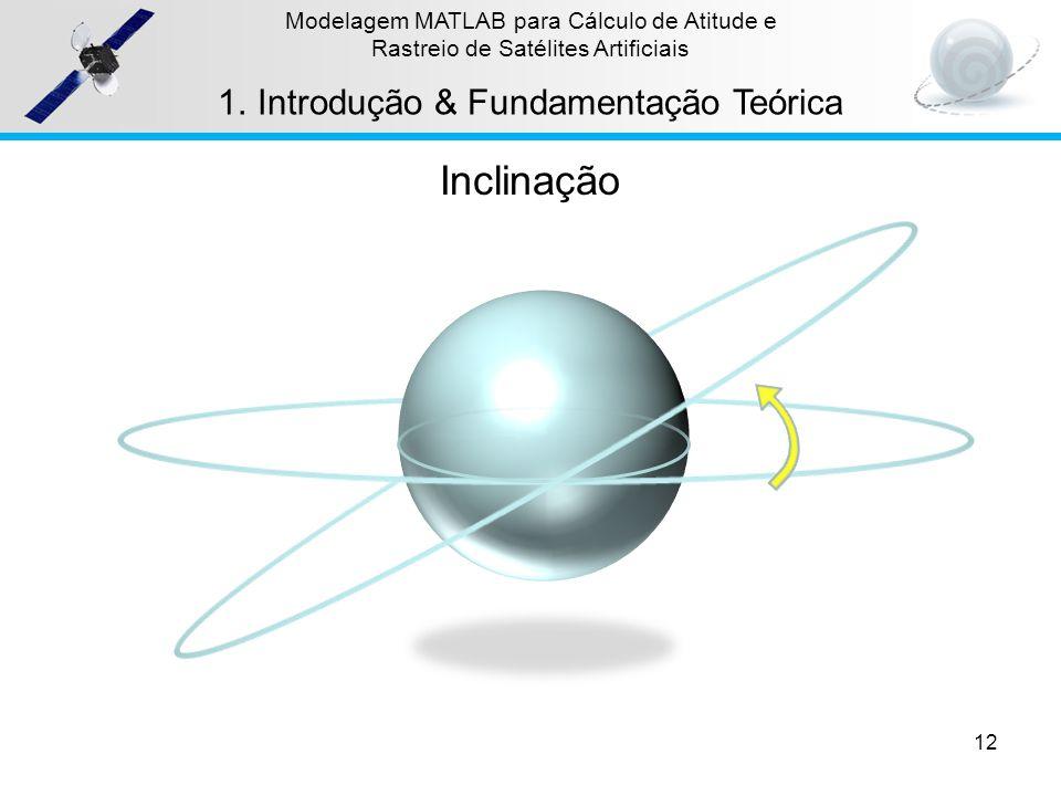 12 Modelagem MATLAB para Cálculo de Atitude e Rastreio de Satélites Artificiais 1.Introdução & Fundamentação Teórica Inclinação