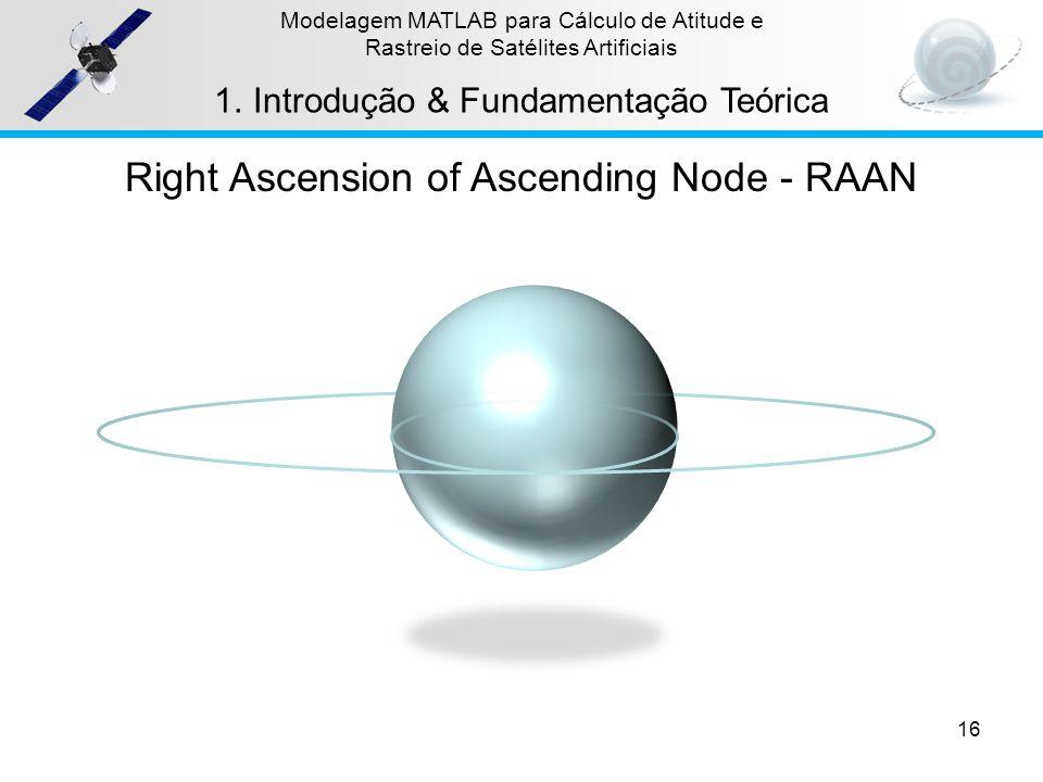 16 Modelagem MATLAB para Cálculo de Atitude e Rastreio de Satélites Artificiais 1.Introdução & Fundamentação Teórica Right Ascension of Ascending Node