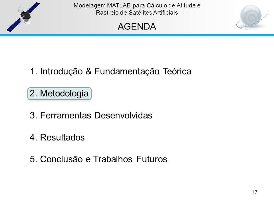 1.Introdução & Fundamentação Teórica 2.Metodologia 3.Ferramentas Desenvolvidas 4.Resultados 5.Conclusão e Trabalhos Futuros 17 Modelagem MATLAB para C