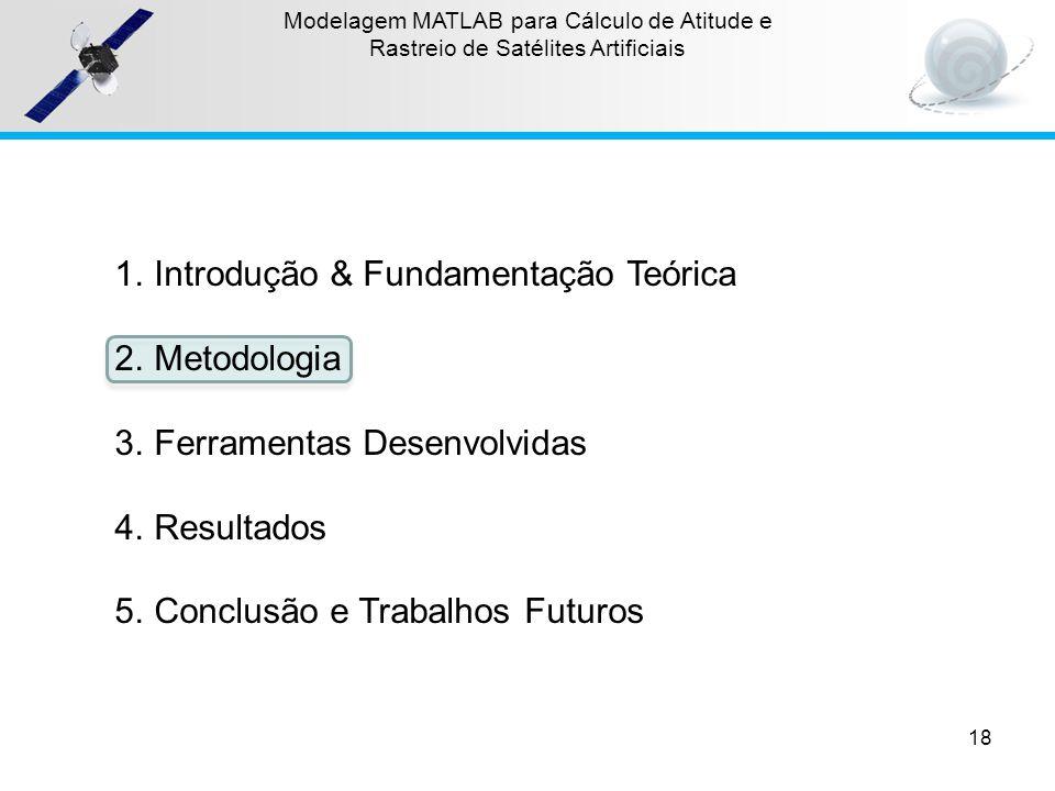 1.Introdução & Fundamentação Teórica 3.Ferramentas Desenvolvidas 4.Resultados 5.Conclusão e Trabalhos Futuros 18 Modelagem MATLAB para Cálculo de Atit