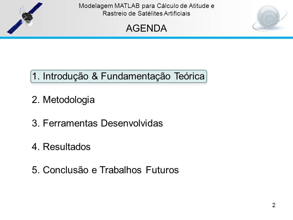 2 Modelagem MATLAB para Cálculo de Atitude e Rastreio de Satélites Artificiais AGENDA 1.Introdução & Fundamentação Teórica 2.Metodologia 3.Ferramentas