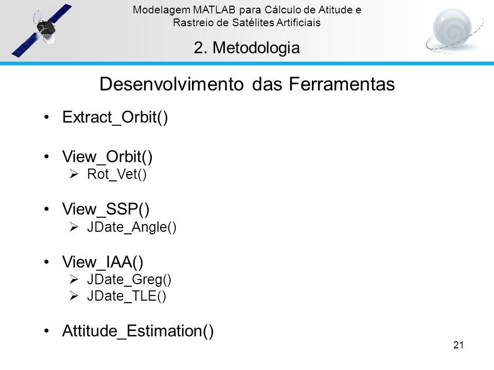 21 Modelagem MATLAB para Cálculo de Atitude e Rastreio de Satélites Artificiais 2.Metodologia Desenvolvimento das Ferramentas Extract_Orbit() View_Orb