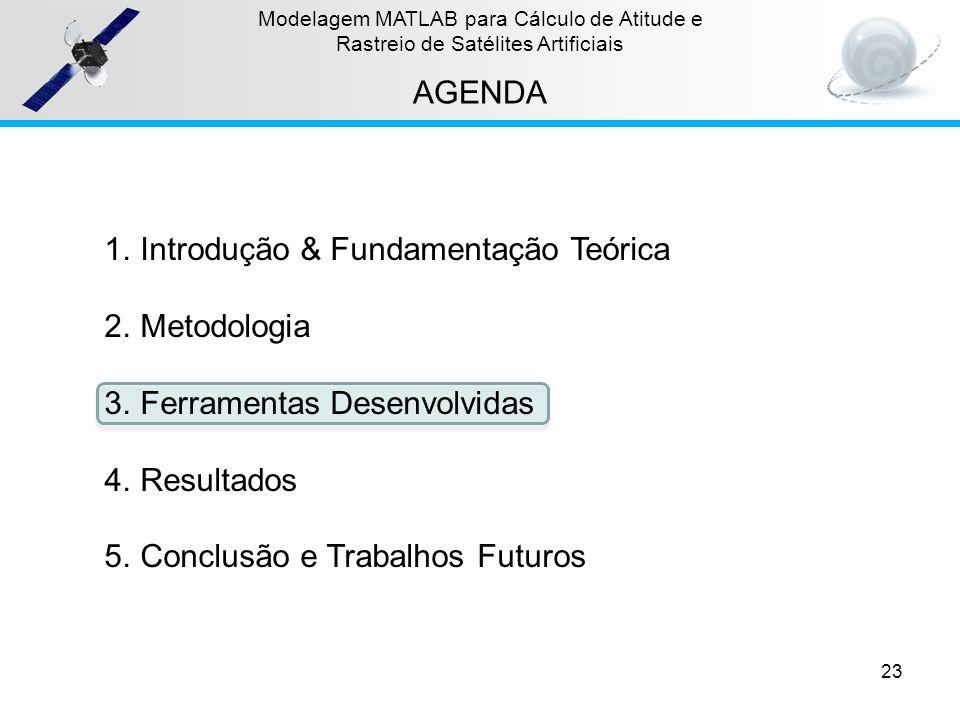 1.Introdução & Fundamentação Teórica 2.Metodologia 3.Ferramentas Desenvolvidas 4.Resultados 5.Conclusão e Trabalhos Futuros 23 Modelagem MATLAB para C