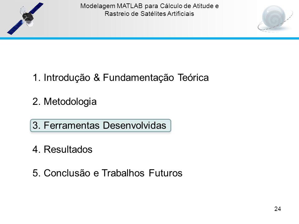 1.Introdução & Fundamentação Teórica 2.Metodologia 4.Resultados 5.Conclusão e Trabalhos Futuros 24 Modelagem MATLAB para Cálculo de Atitude e Rastreio