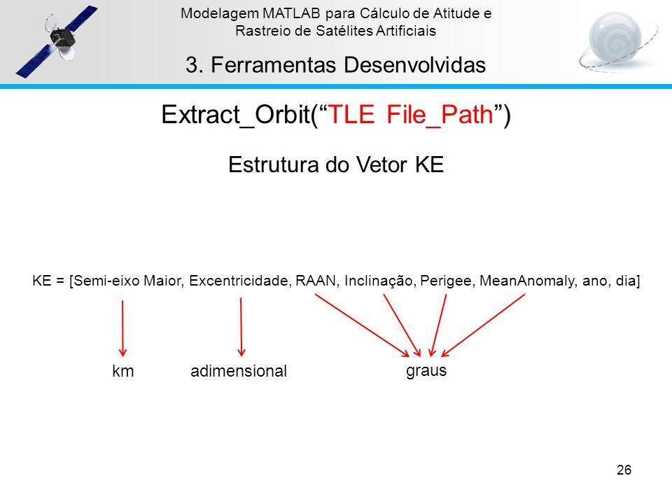26 Modelagem MATLAB para Cálculo de Atitude e Rastreio de Satélites Artificiais 3.Ferramentas Desenvolvidas Extract_Orbit(TLE File_Path) Estrutura do
