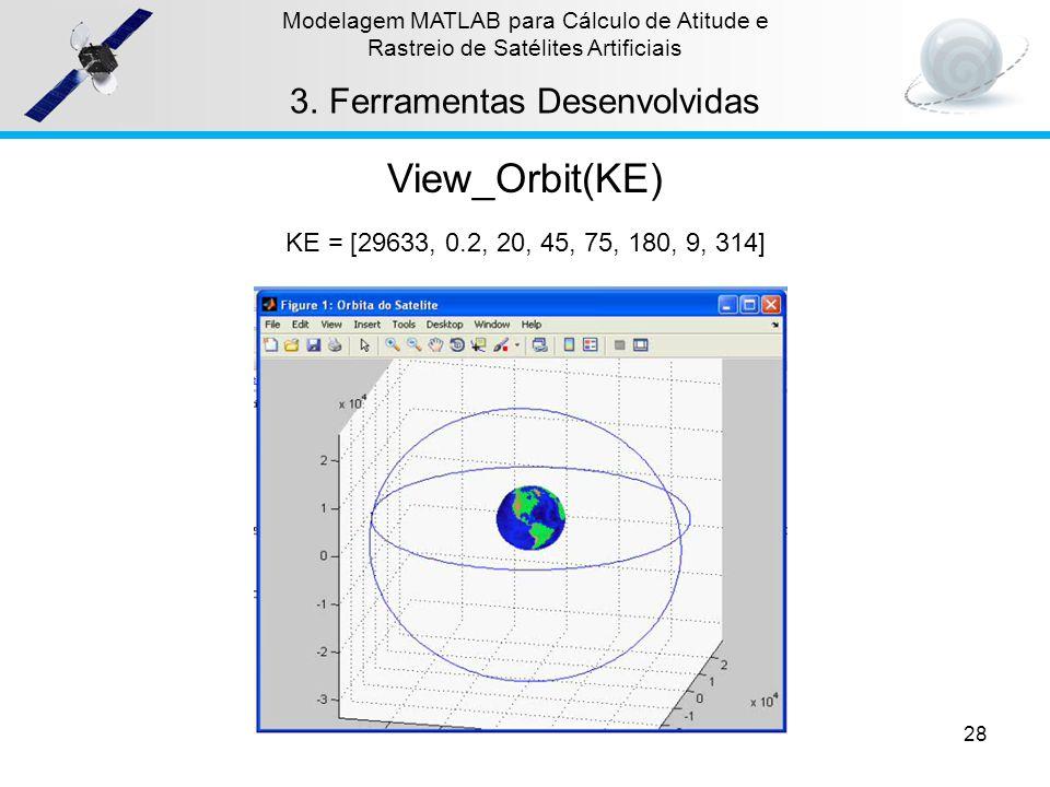 28 Modelagem MATLAB para Cálculo de Atitude e Rastreio de Satélites Artificiais 3.Ferramentas Desenvolvidas View_Orbit(KE) KE = [29633, 0.2, 20, 45, 7