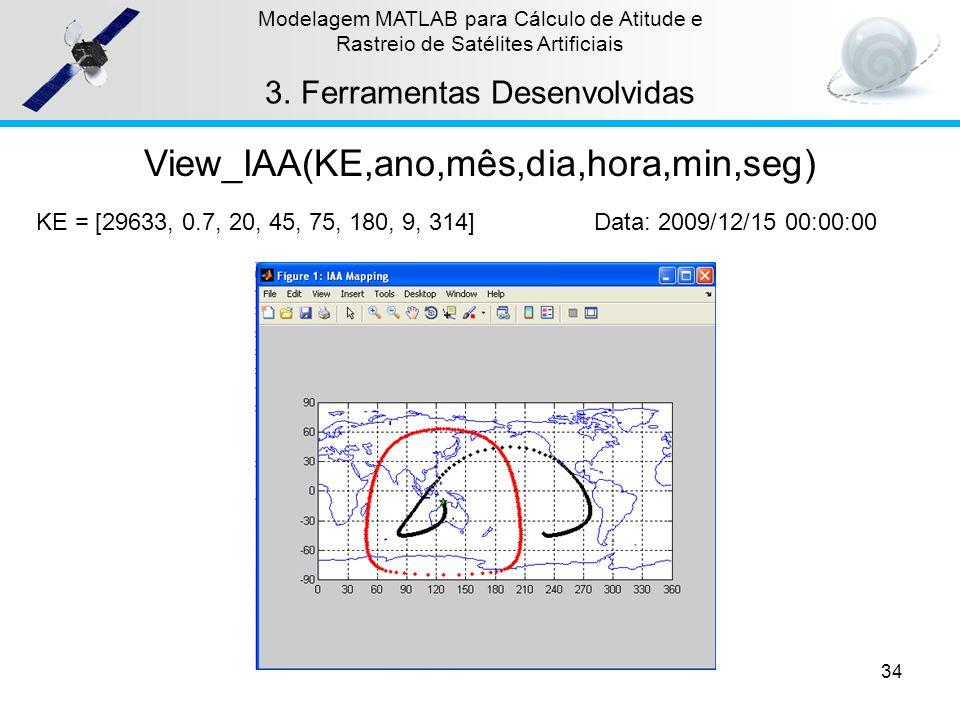 34 Modelagem MATLAB para Cálculo de Atitude e Rastreio de Satélites Artificiais 3.Ferramentas Desenvolvidas View_IAA(KE,ano,mês,dia,hora,min,seg) KE =