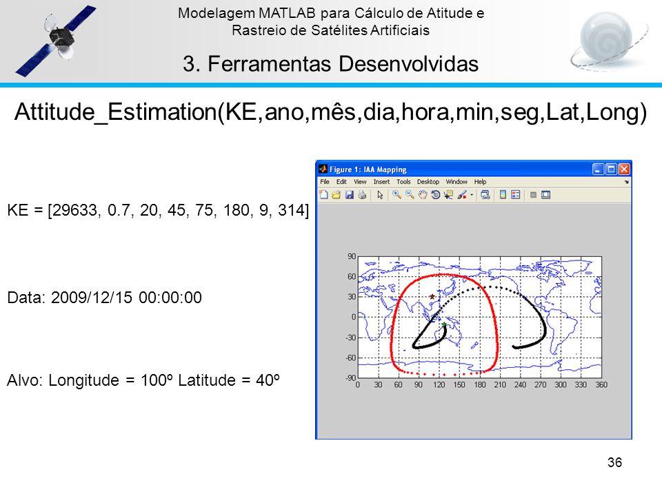 36 Modelagem MATLAB para Cálculo de Atitude e Rastreio de Satélites Artificiais 3.Ferramentas Desenvolvidas Attitude_Estimation(KE,ano,mês,dia,hora,mi