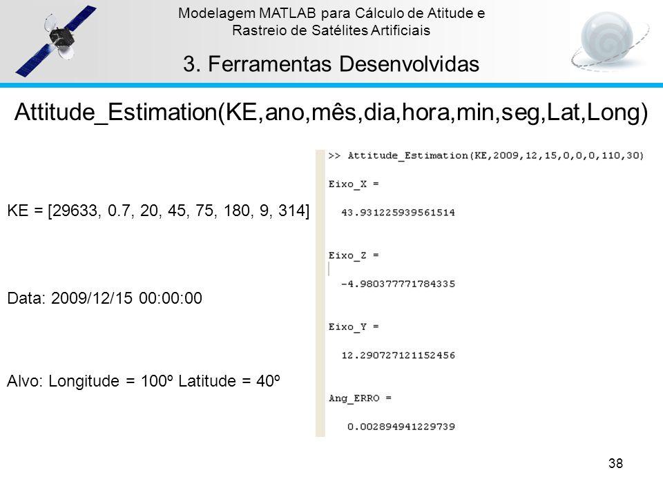 38 Modelagem MATLAB para Cálculo de Atitude e Rastreio de Satélites Artificiais 3.Ferramentas Desenvolvidas Attitude_Estimation(KE,ano,mês,dia,hora,mi