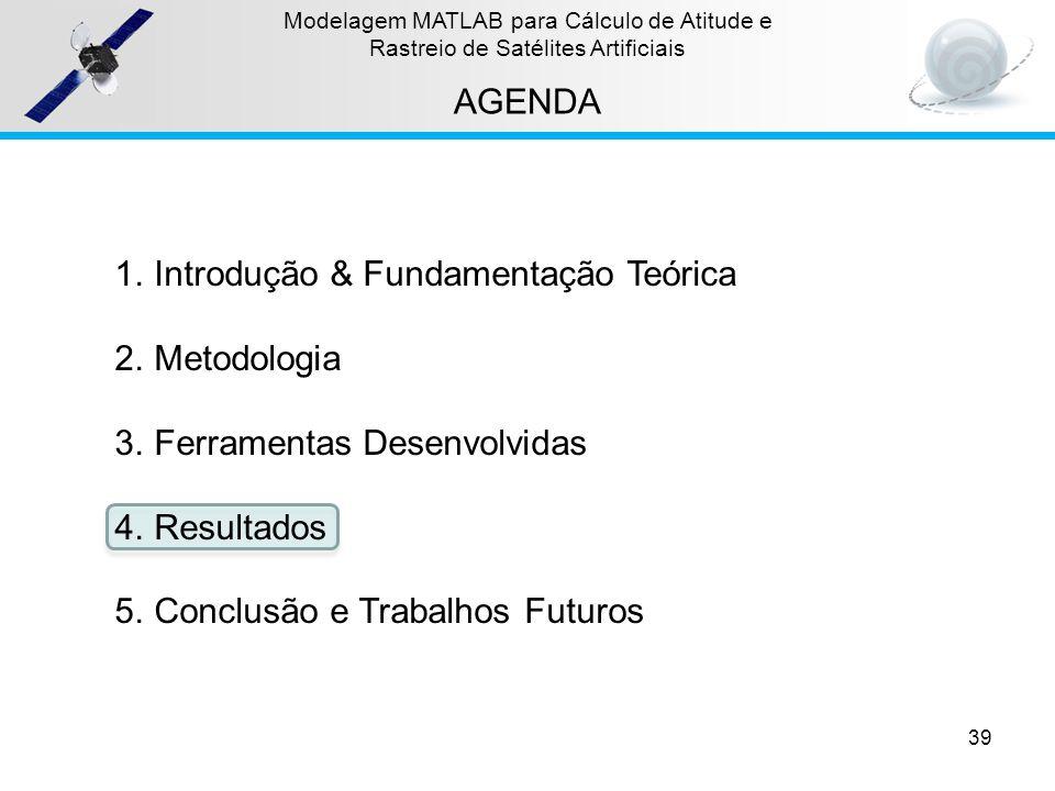 1.Introdução & Fundamentação Teórica 2.Metodologia 3.Ferramentas Desenvolvidas 4.Resultados 5.Conclusão e Trabalhos Futuros 39 Modelagem MATLAB para C