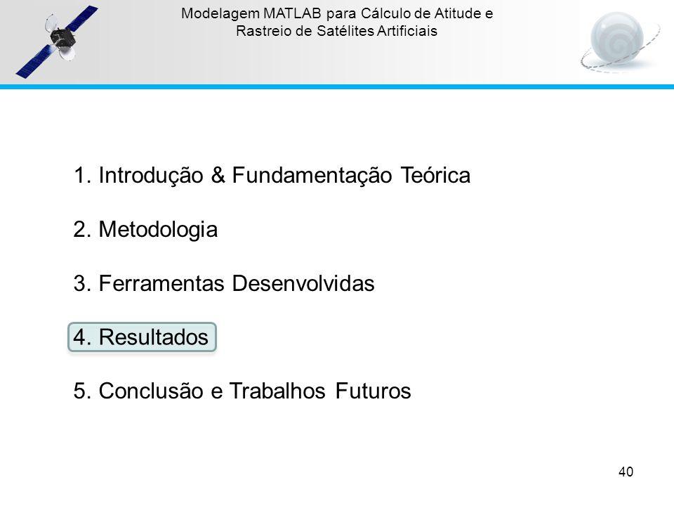 1.Introdução & Fundamentação Teórica 2.Metodologia 3.Ferramentas Desenvolvidas 5.Conclusão e Trabalhos Futuros 40 Modelagem MATLAB para Cálculo de Ati