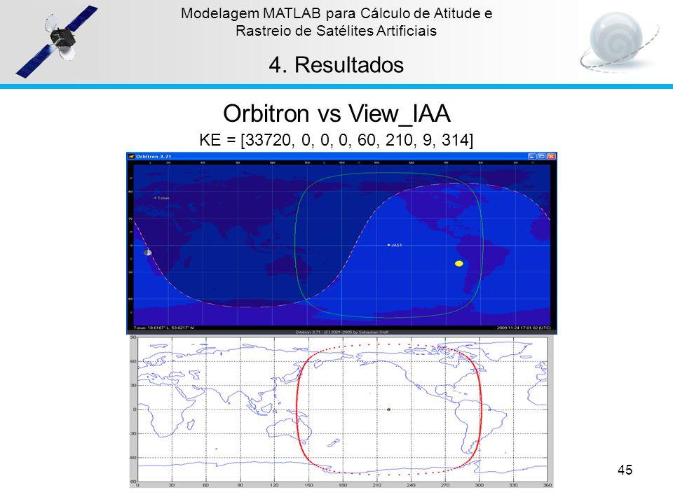 45 Modelagem MATLAB para Cálculo de Atitude e Rastreio de Satélites Artificiais 4.Resultados Orbitron vs View_IAA KE = [33720, 0, 0, 0, 60, 210, 9, 31