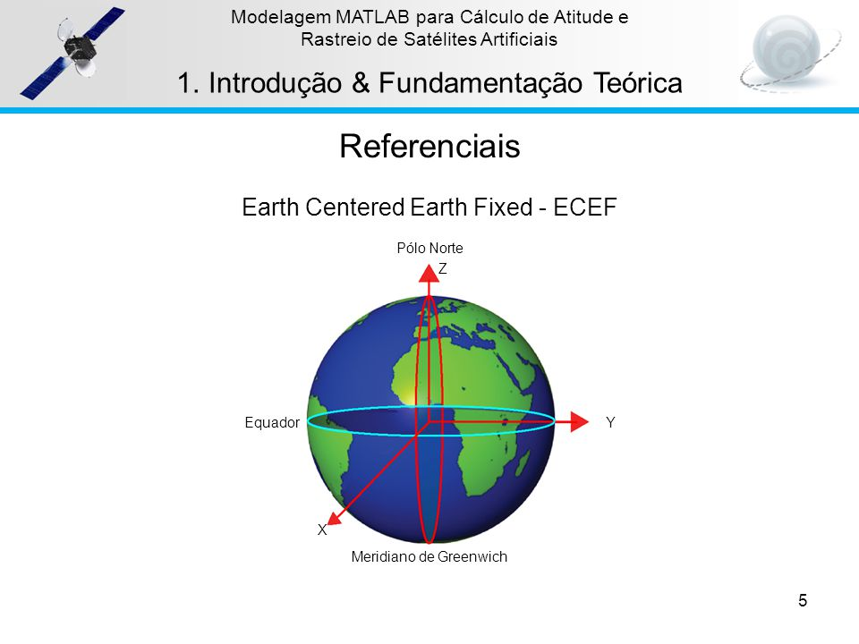 6 Modelagem MATLAB para Cálculo de Atitude e Rastreio de Satélites Artificiais 1.Introdução & Fundamentação Teórica Referenciais Earth Centered Orbital Frame - ECOF Meridiano de Greenwich Equador Z X Y