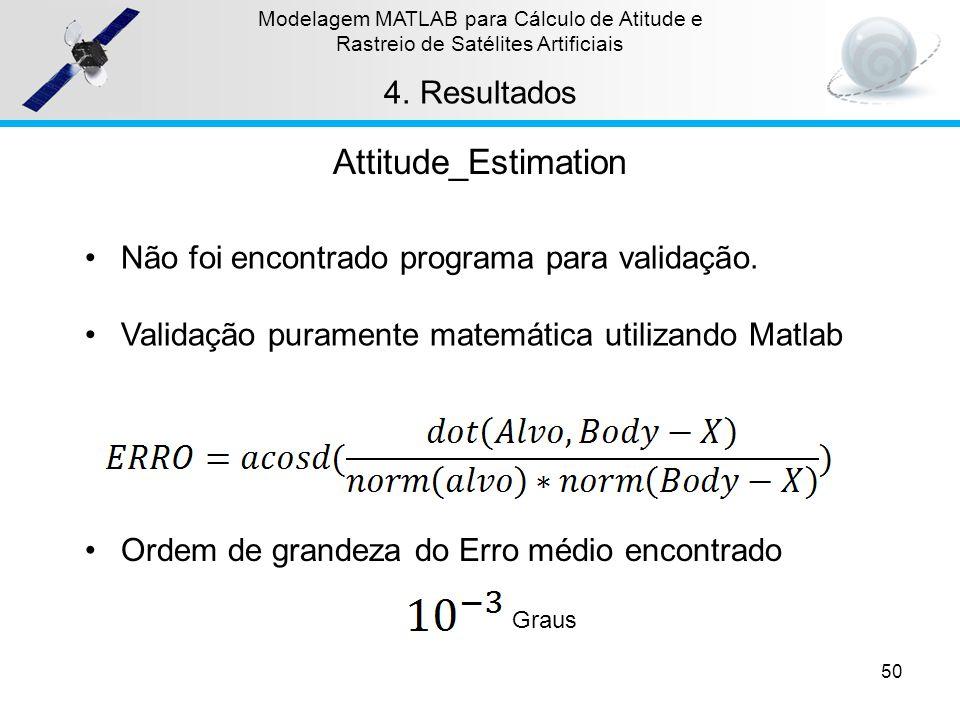 50 Modelagem MATLAB para Cálculo de Atitude e Rastreio de Satélites Artificiais 4.Resultados Attitude_Estimation Não foi encontrado programa para vali