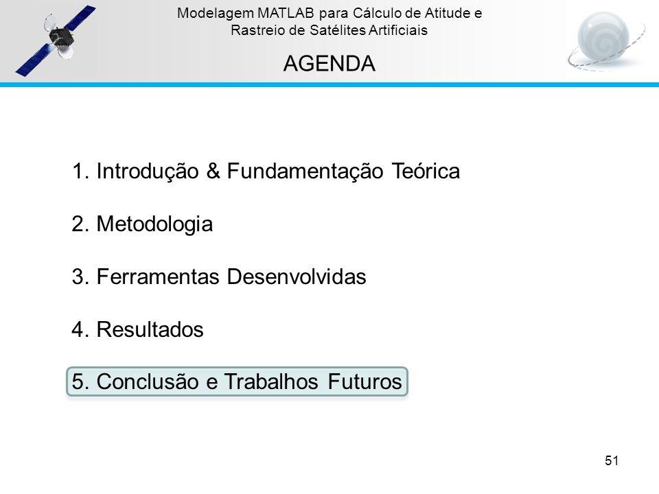 1.Introdução & Fundamentação Teórica 2.Metodologia 3.Ferramentas Desenvolvidas 4.Resultados 5.Conclusão e Trabalhos Futuros 51 Modelagem MATLAB para C