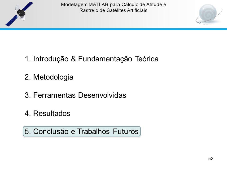 52 Modelagem MATLAB para Cálculo de Atitude e Rastreio de Satélites Artificiais 1.Introdução & Fundamentação Teórica 2.Metodologia 3.Ferramentas Desen