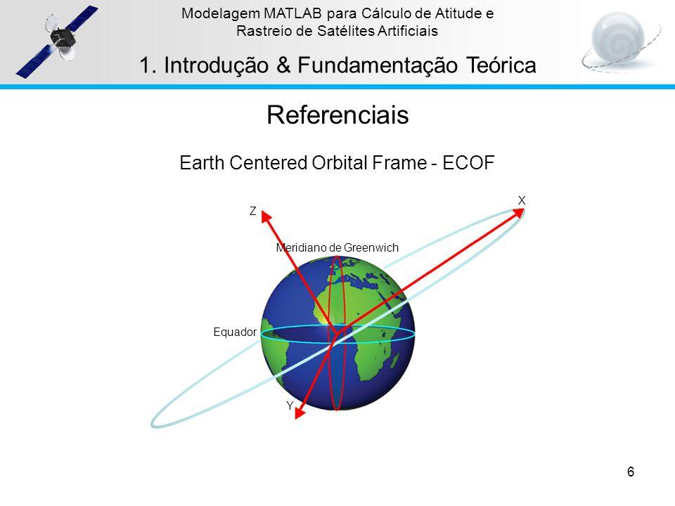 6 Modelagem MATLAB para Cálculo de Atitude e Rastreio de Satélites Artificiais 1.Introdução & Fundamentação Teórica Referenciais Earth Centered Orbita