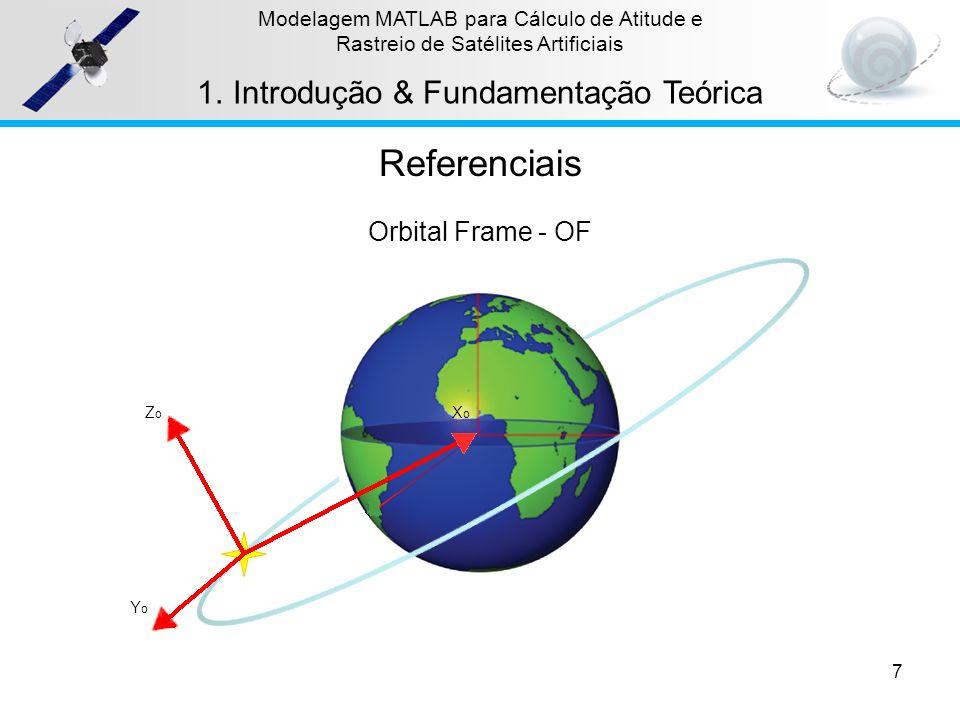 7 Modelagem MATLAB para Cálculo de Atitude e Rastreio de Satélites Artificiais 1.Introdução & Fundamentação Teórica Referenciais Orbital Frame - OF Zo