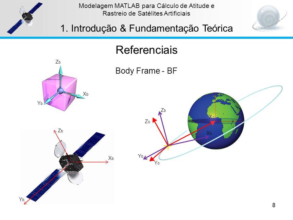 8 Modelagem MATLAB para Cálculo de Atitude e Rastreio de Satélites Artificiais 1.Introdução & Fundamentação Teórica Referenciais Body Frame - BF ZoZo