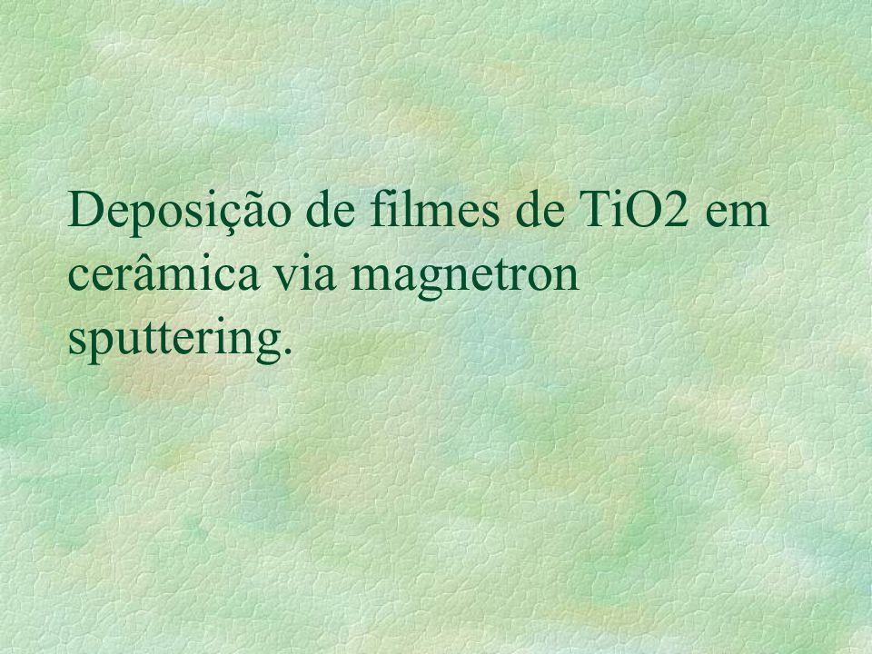 Deposição de filmes de TiO2 em cerâmica via magnetron sputtering.