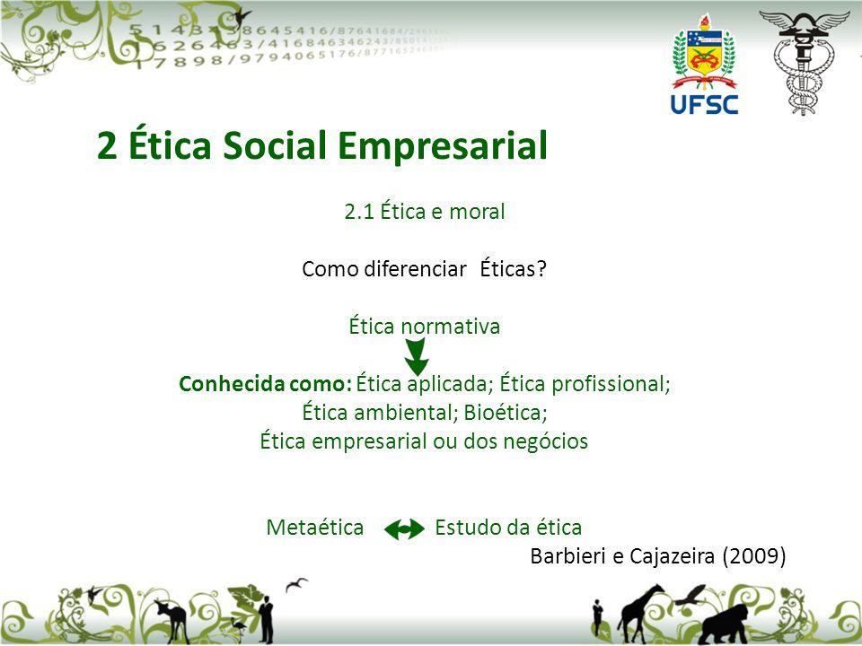 2.1 Ética e moral Como diferenciar Éticas? Ética normativa Conhecida como: Ética aplicada; Ética profissional; Ética ambiental; Bioética; Ética empres