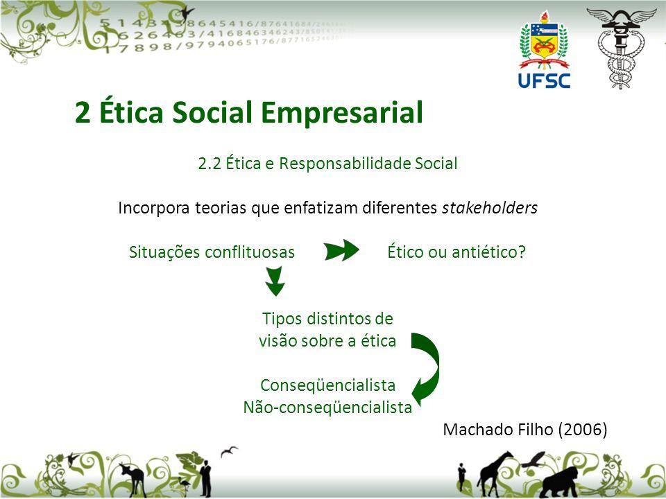 2.2 Ética e Responsabilidade Social Incorpora teorias que enfatizam diferentes stakeholders Situações conflituosas Ético ou antiético? Tipos distintos