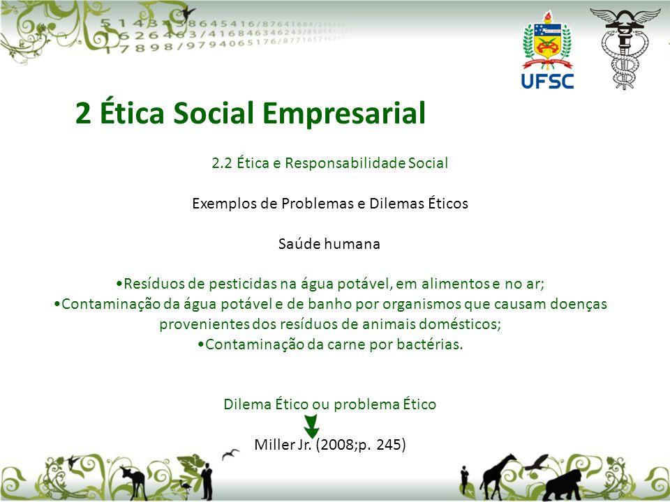 2.2 Ética e Responsabilidade Social Exemplos de Problemas e Dilemas Éticos Saúde humana Resíduos de pesticidas na água potável, em alimentos e no ar;