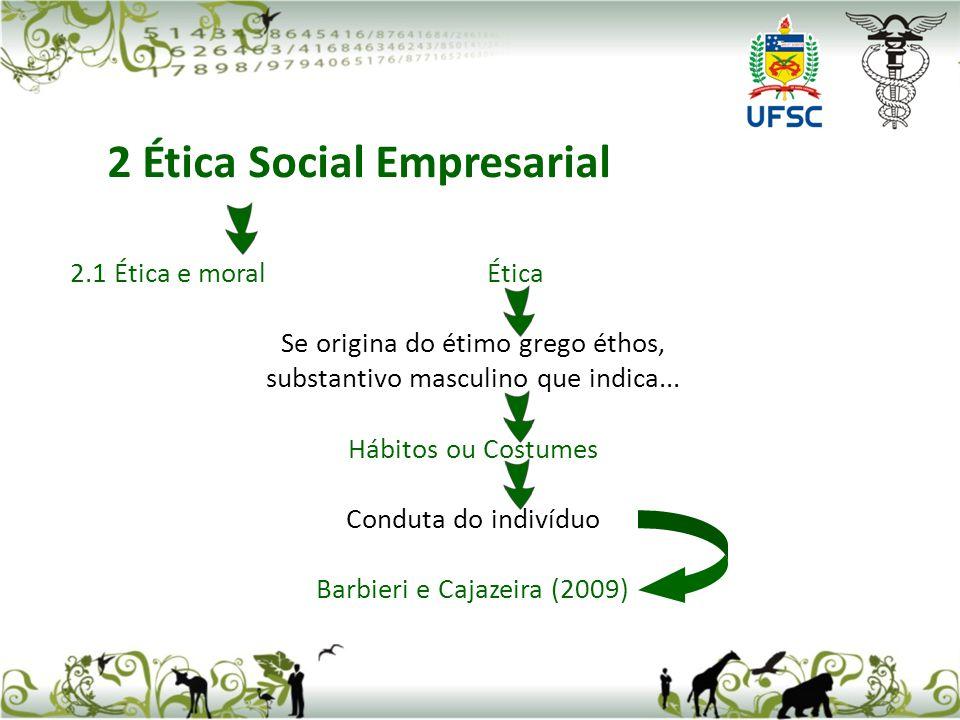 2.1 Ética e moral Moral Origina-se da palavra latina moralis, morale Costumes e Hábitos Modo de Vida Barbieri e Cajazeira (2009) 2 Ética Social Empresarial Normas e Valores aceitos pela sociedade