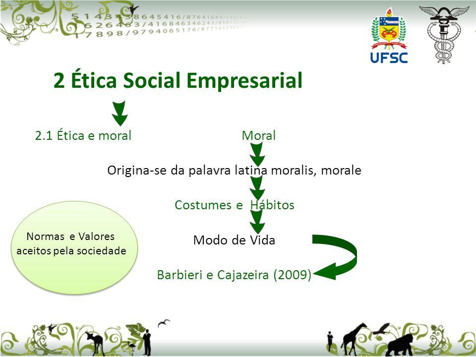 2.1 Ética e moral Moral Origina-se da palavra latina moralis, morale Costumes e Hábitos Modo de Vida Barbieri e Cajazeira (2009) 2 Ética Social Empres