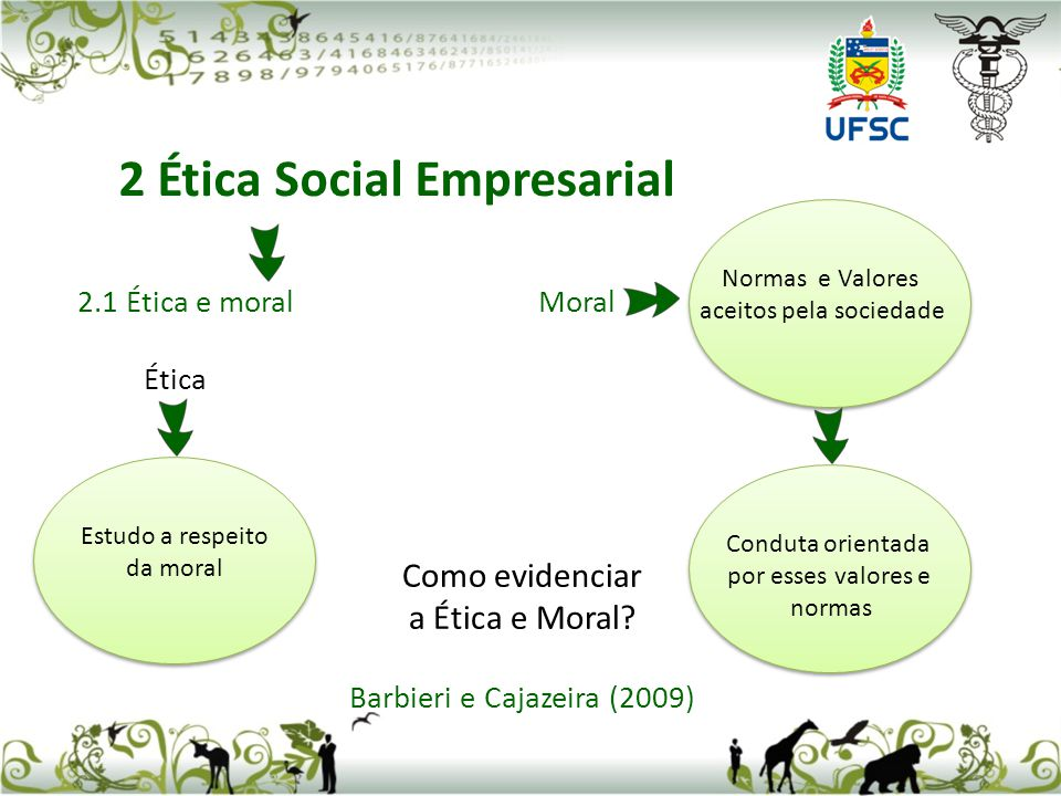 2.1 Ética e moral Como evidenciar a Ética e a Moral.