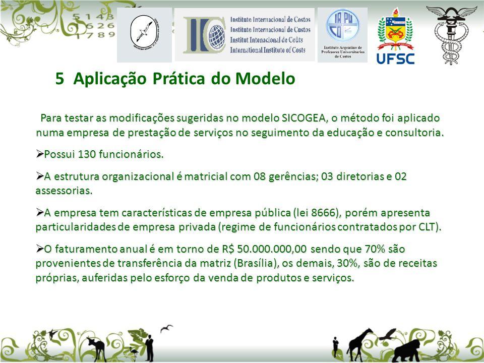 Para testar as modificações sugeridas no modelo SICOGEA, o método foi aplicado numa empresa de prestação de serviços no seguimento da educação e consultoria.