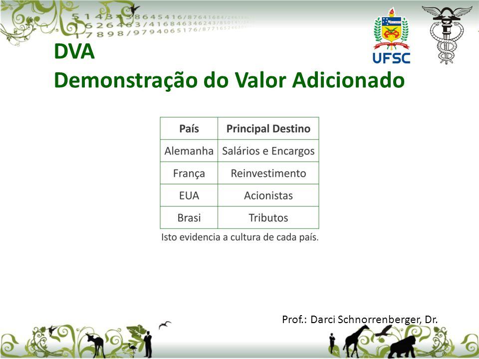 Prof.: Darci Schnorrenberger, Dr. DVA Demonstração do Valor Adicionado