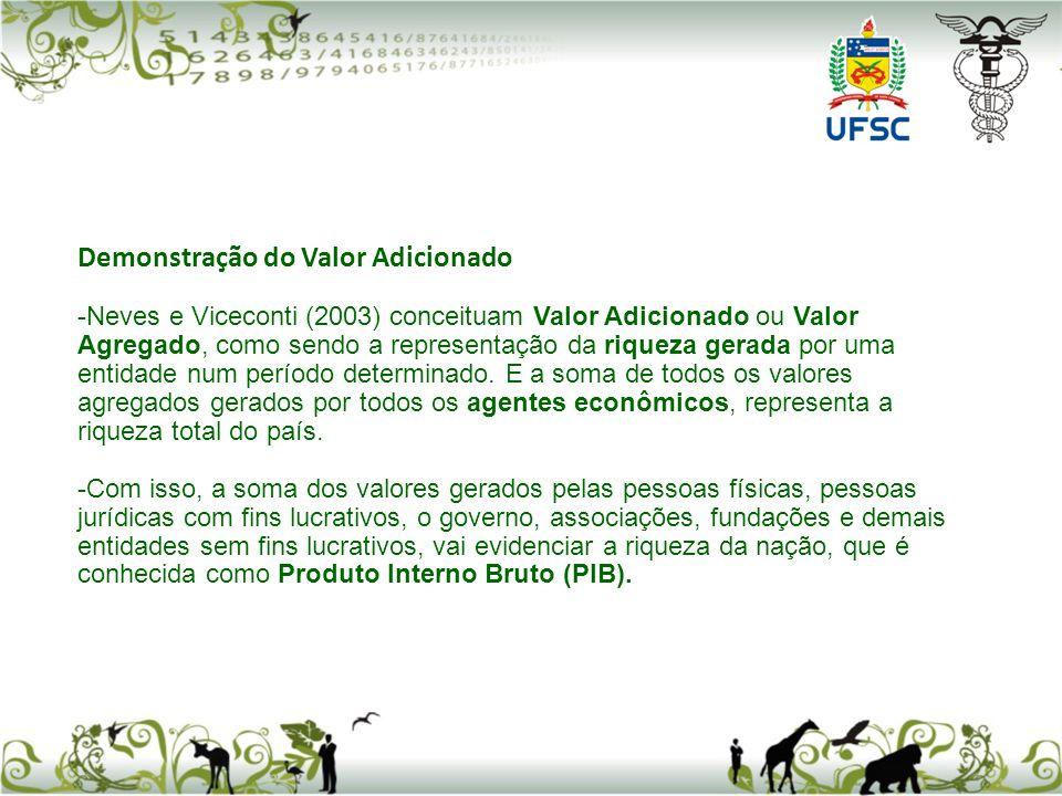 Demonstração do Valor Adicionado -Neves e Viceconti (2003) conceituam Valor Adicionado ou Valor Agregado, como sendo a representação da riqueza gerada por uma entidade num período determinado.