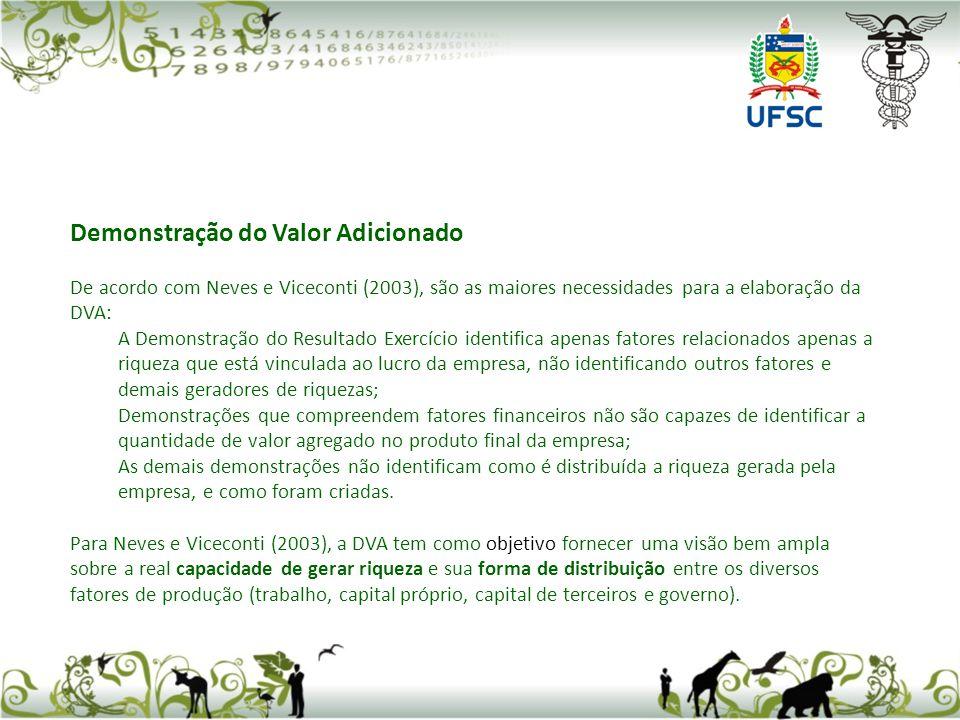 Demonstração do Valor Adicionado De acordo com Neves e Viceconti (2003), são as maiores necessidades para a elaboração da DVA: A Demonstração do Resul