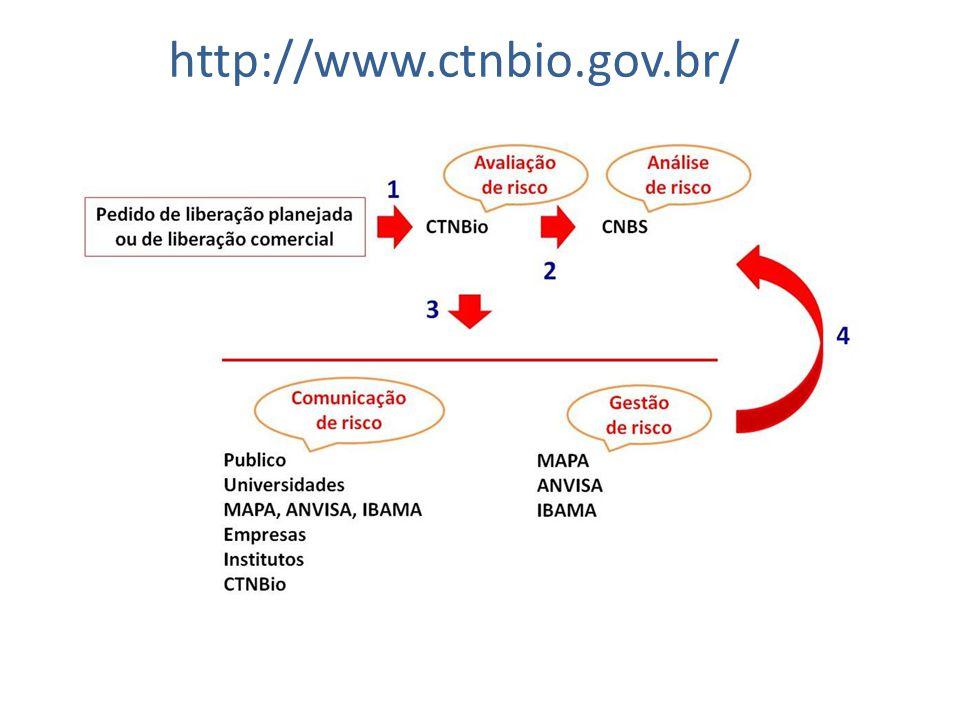 http://www.ctnbio.gov.br/