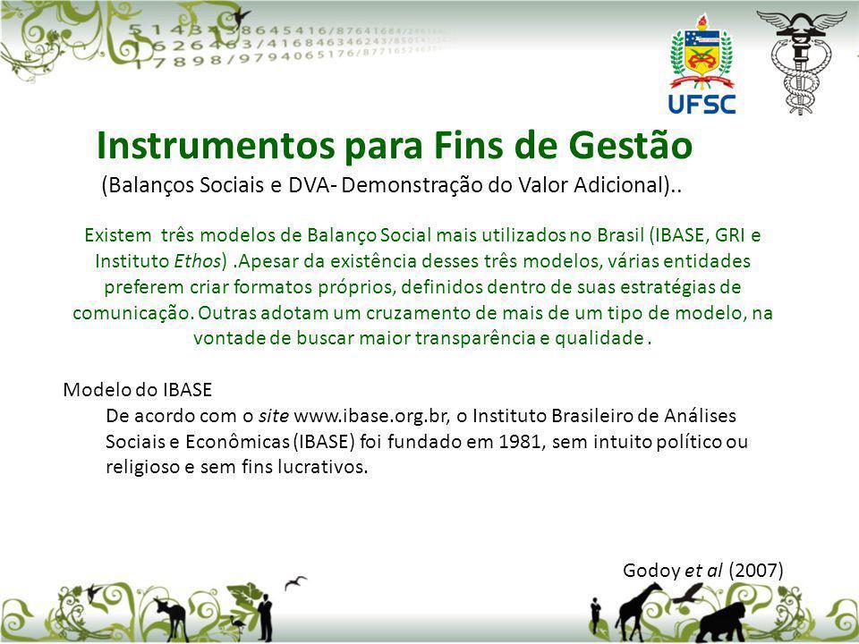 Existem três modelos de Balanço Social mais utilizados no Brasil (IBASE, GRI e Instituto Ethos).Apesar da existência desses três modelos, várias entid