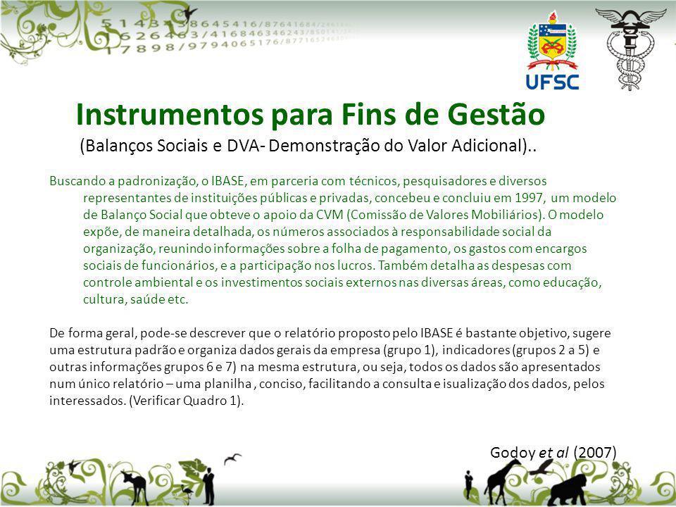 Parte 3 II - Meio Ambiente -Responsabilidade frente às gerações futuras: comprometimento da empresa com a melhoria da qualidade ambiental; e educação e conscientização ambiental.