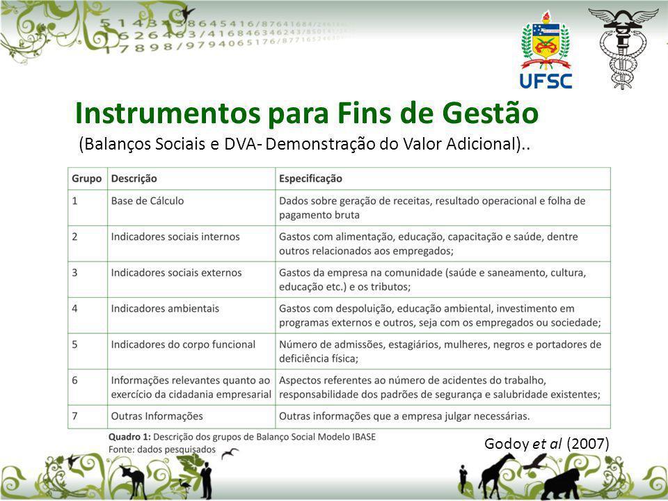 Godoy et al (2007) Instrumentos para Fins de Gestão (Balanços Sociais e DVA- Demonstração do Valor Adicional)..