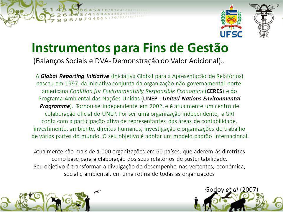 Godoy et al (2007) 1.3 Balanço Social Convergências e Divergências Os Indicadores Ambientais (IBASE) equiparam-se aos Indicadores de Desempenho do Meio Ambiente (GRI) e Meio Ambiente (Instituto Ethos).