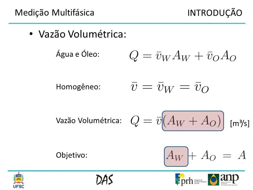 Medição Multifásica INTRODUÇÃO Ocorre em todo processo produtivo