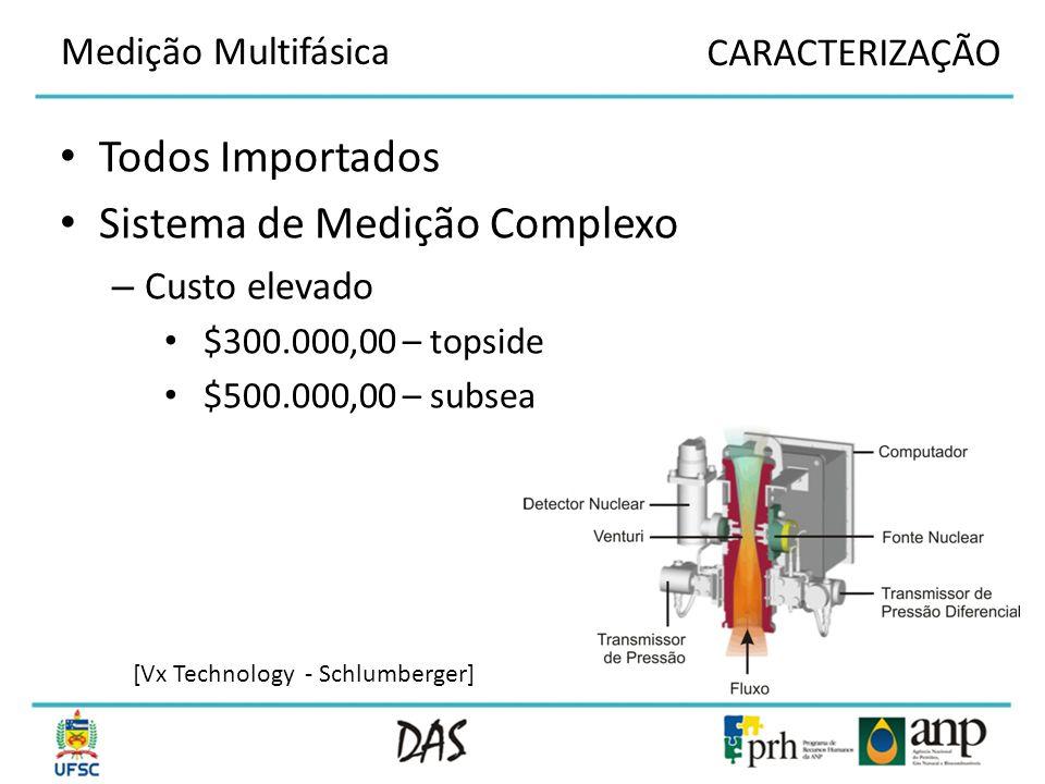 Especificações SENSOR Frequência Operação: – Frequência Perdas Diâmetro Custo 10GHz: Perdas Desaparecem Diâmetro Cavidade 1mm – F rMáx.