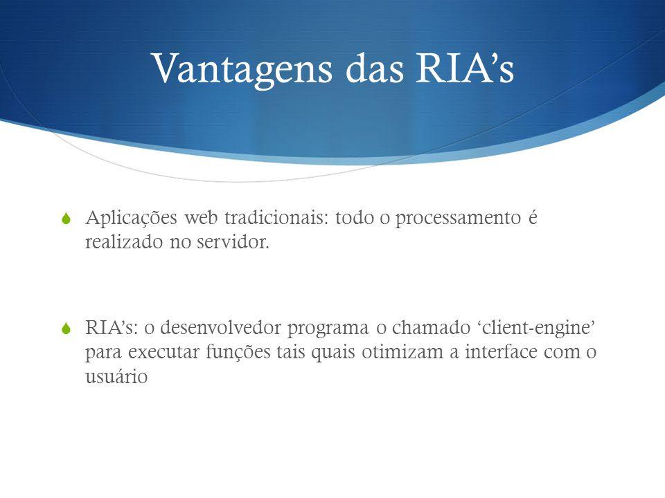 Vantagens das RIAs Aplicações web tradicionais: todo o processamento é realizado no servidor. RIAs: o desenvolvedor programa o chamado client-engine p