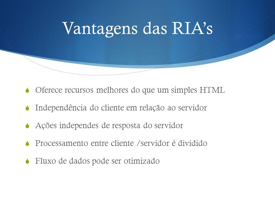 Vantagens das RIAs Oferece recursos melhores do que um simples HTML Independência do cliente em relação ao servidor Ações independes de resposta do se