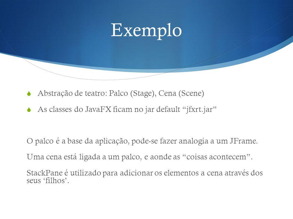 Exemplo Abstração de teatro: Palco (Stage), Cena (Scene) As classes do JavaFX ficam no jar default jfxrt.jar O palco é a base da aplicação, pode-se fa