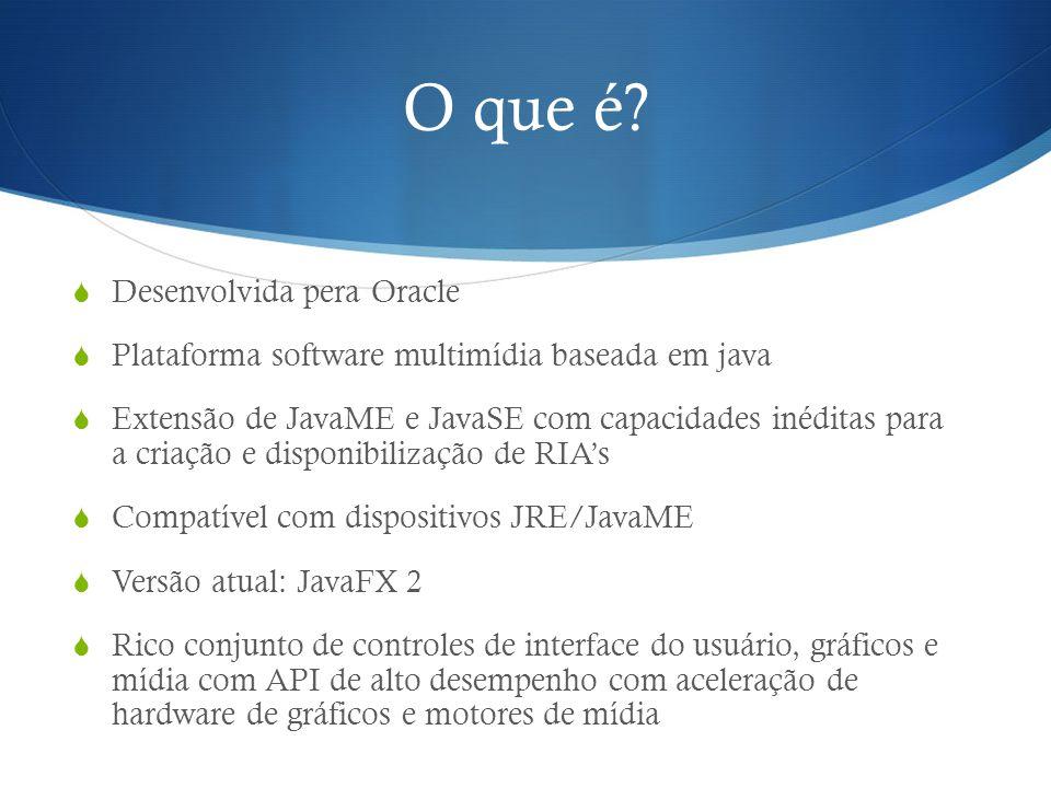 Java FX 1.0 Primeira versão anunciada pela Oracle em 2007 Utilizava linguagem de scripting específica, JavaFX Script baseada em tipos Permitia determinar erros de programação antes da execução do programa Competia com Adobe Flex e Microsoft Silverlight A seguir, exemplo de JavaFXScript