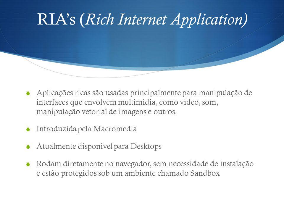 RIAs ( Rich Internet Application) Aplicações ricas são usadas principalmente para manipulação de interfaces que envolvem multimídia, como vídeo, som,