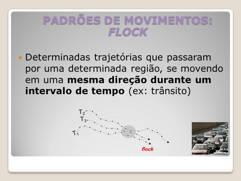 Determinadas trajetórias que passaram por uma determinada região, se movendo em uma mesma direção durante um intervalo de tempo (ex: trânsito) PADRÕES